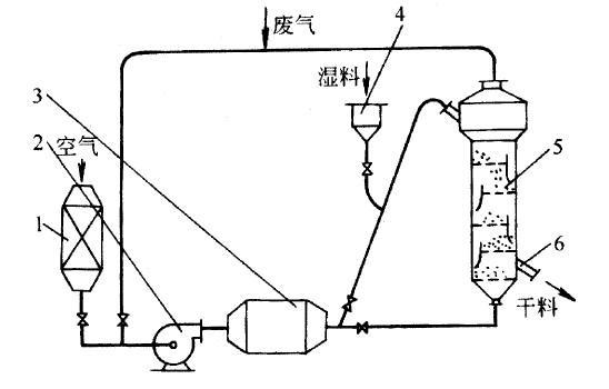 烘干塔自动上料电路图
