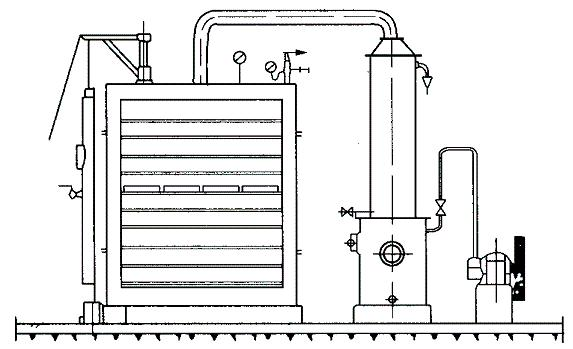真空干燥机的干燥的技术种类有很多种,一说到干燥大家可能就会想到用热来达到干燥,其实干燥除了用热能来干燥以外还可以用冷冻来干燥。设备采用高效辐射加热,物料受热均匀;采用高效捕水冷阱,并可实现快速化霜;采用高效真空机组。真空干燥机行业在现代化的生产过过程中有着广泛应用。   真空干燥机的技术应用趋势:   1、真空干燥机与微波加热技术或其它干燥方法相结合,出现了不少新型的真空干燥装置,赋予了真空干燥新的内涵及生命力。   2、真空干燥机具有干燥温度低,干燥室内相对缺氧,可避免脂肪氧化,色素褐变等一系列优点,适